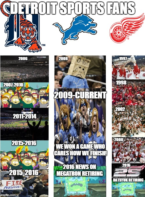 Red Wings Tigers And Lions Fans Imgflip