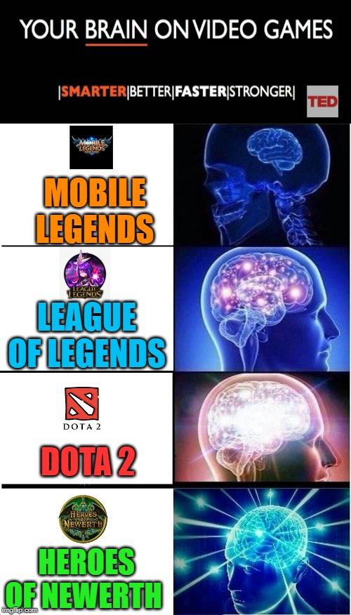25 Best Memes About Dota 2 Dota 2 Memes