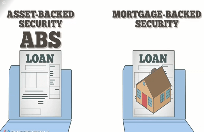 Asset-Backed Security (ABS) Definition