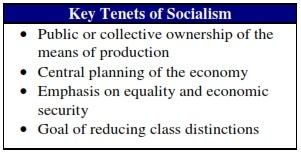 Image result for central planning is a form of Communism, why does it not work