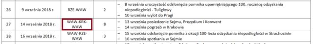 źródło: Kancelaria Sejmu /