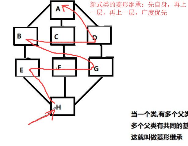 python物件導向的繼承-組合-02 | IT人
