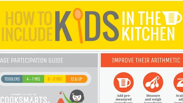 Include Your Kids in the Kitchen