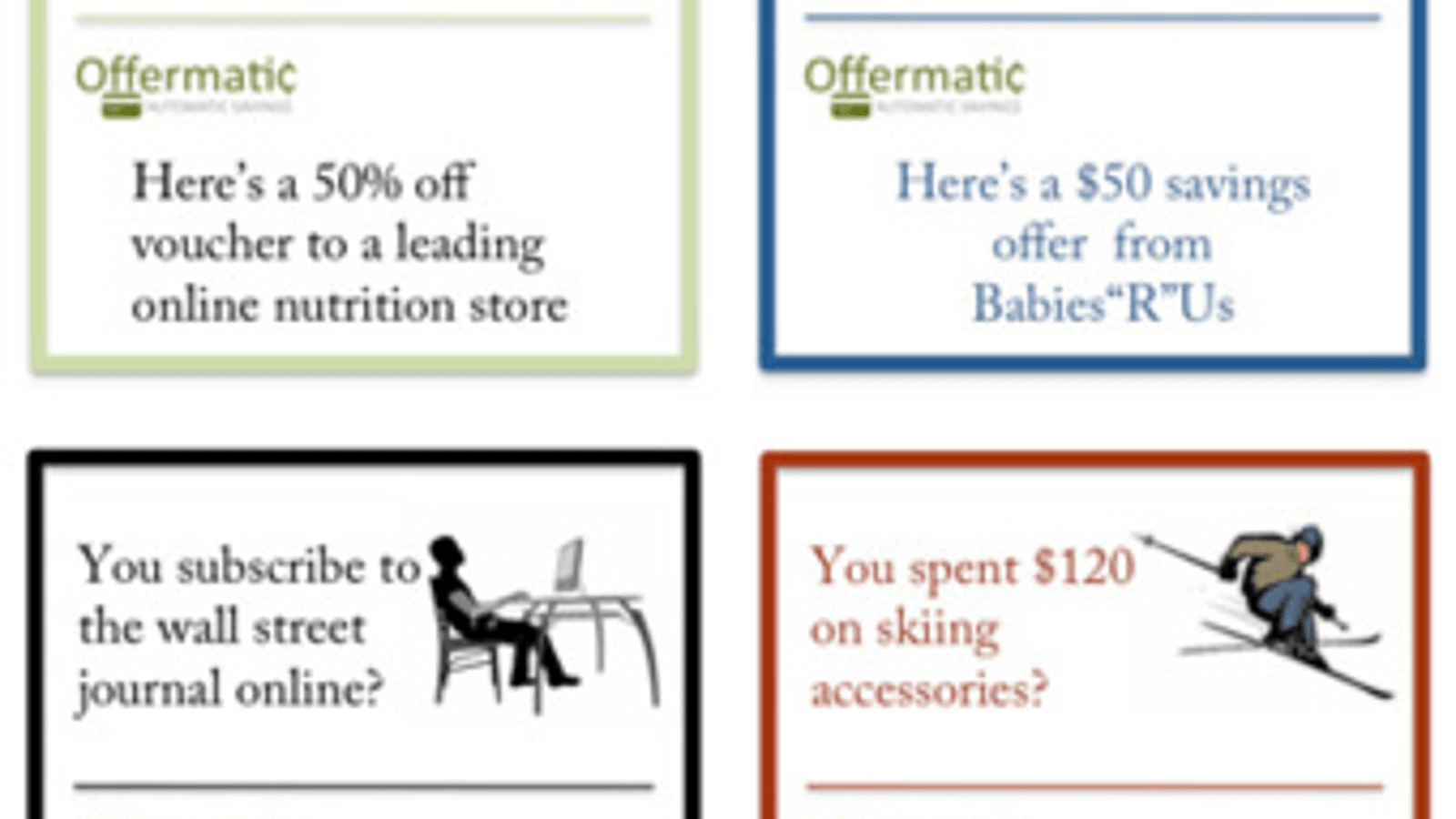Offermatic Gives You Sizeable Discounts Based On Your Spending Habits