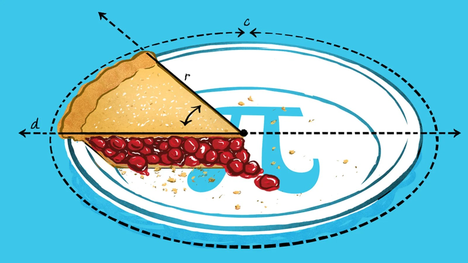 How To Bake Pi Uses Math To Solve The Cookbook Paradox