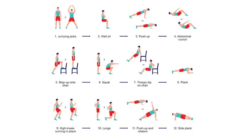 This 7-Minute, Research-Based Workout Exercises Your Whole
