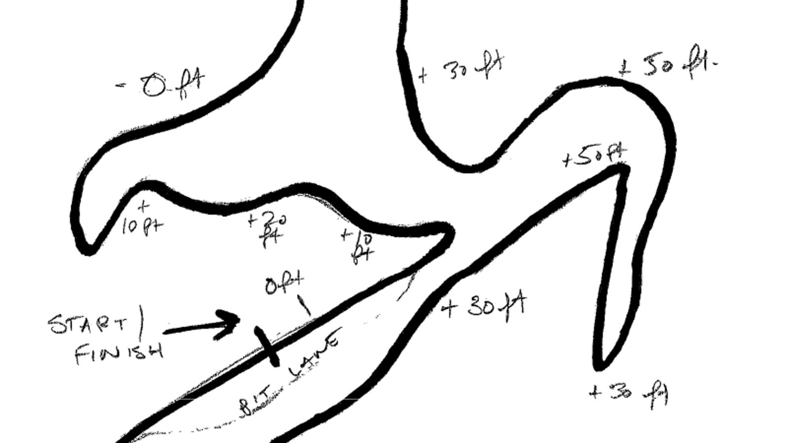 Fp Track Design Update V2 1 1