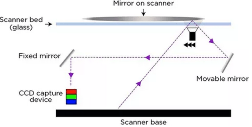 mbqnbazdevazezayfhhq - Here's What Happens When You Scan A Mirror