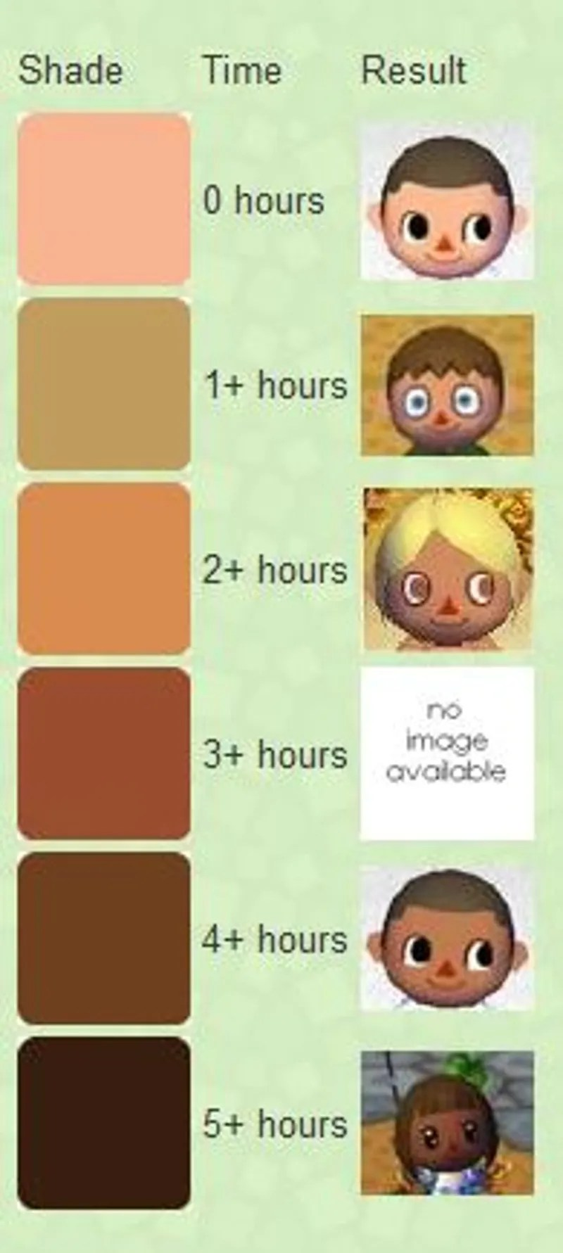 Animal Crossing Wii Hairstyles Animal Crossing Hair Styles By