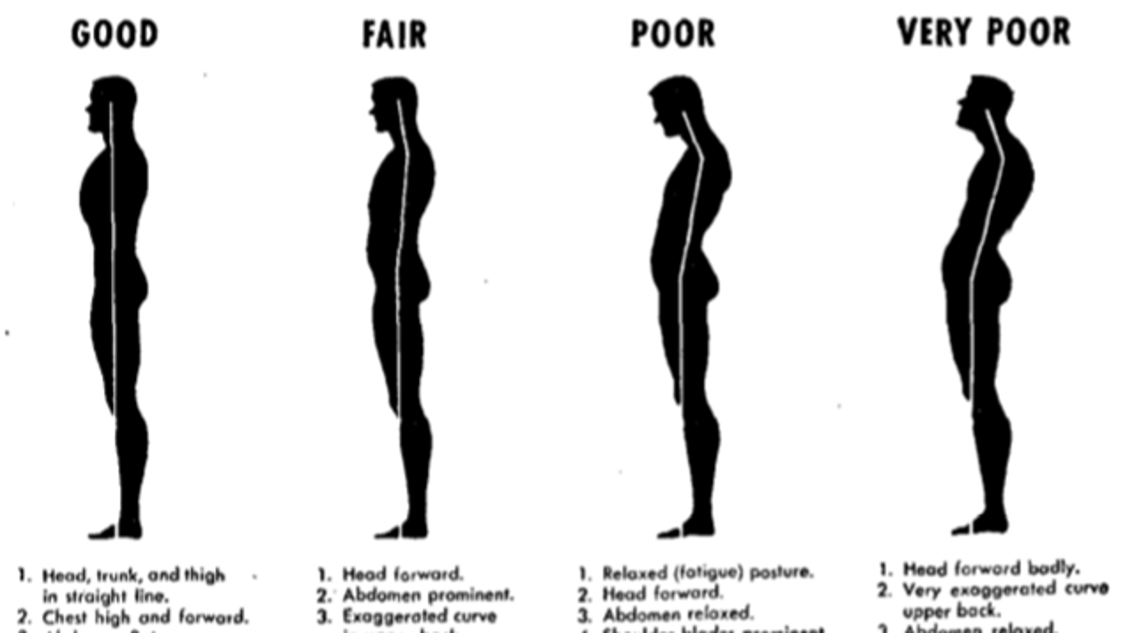 Improve Your Posture With These Exercises From The Army
