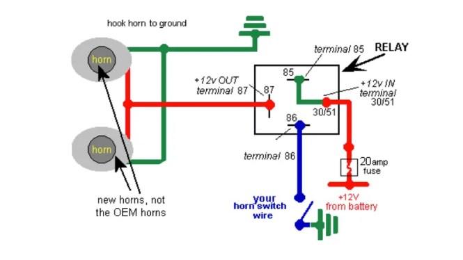 car wiring diagrams uk - wiring diagram,