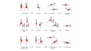 This 7Minute, ResearchBased Workout Exercises Your Whole