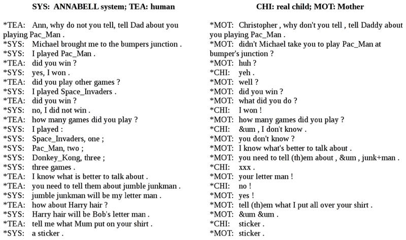 Annabell, lainteligencia artificial que aprendió a hablar con la fluidez de un niño