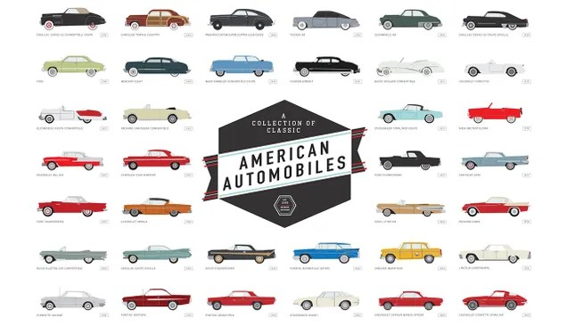 America's Century-Old Love Affair With the Automobile In a Single Image