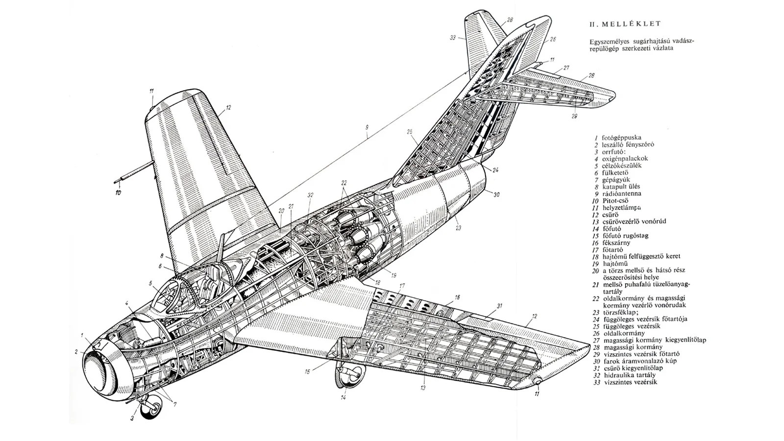 Boeing B 52 Stratofortress Ww2