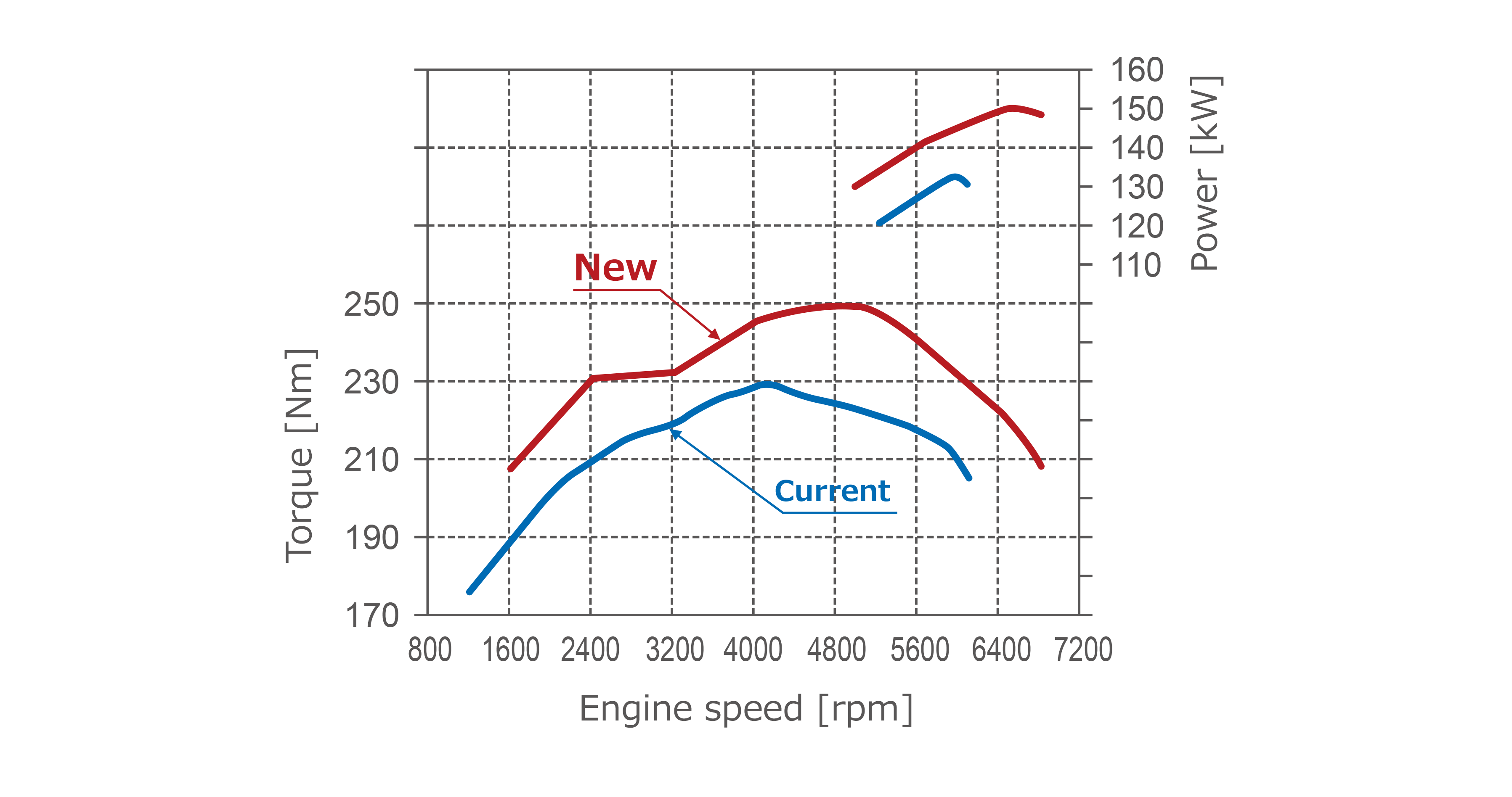 Here S How Toyota S New Dynamic Force Engine Is