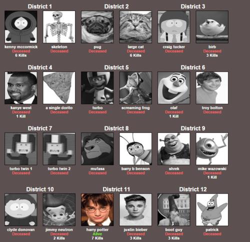 The Hunger Games Peeta Melark By Seanholmes Meme Center