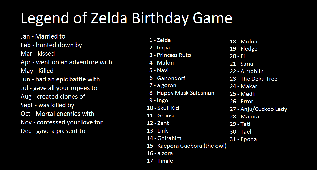 Legend Of Zelda Birthday Scenario Birthday Scenario Game Know Your Meme