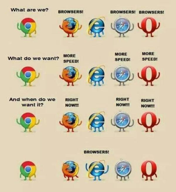 Browsers Protest Internet Explorer Know Your Meme