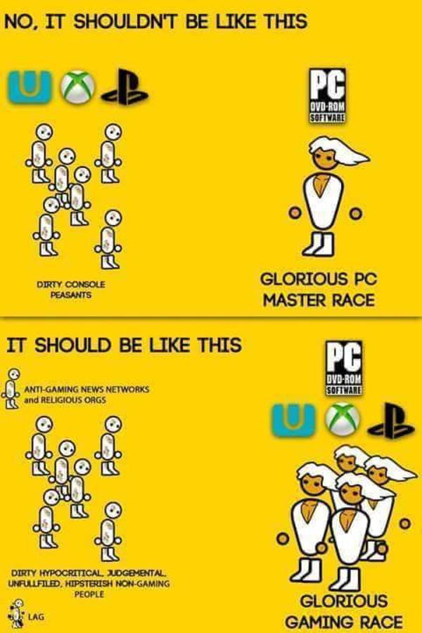 Glorious Gaming Race The Glorious Pc Gaming Master Race Know