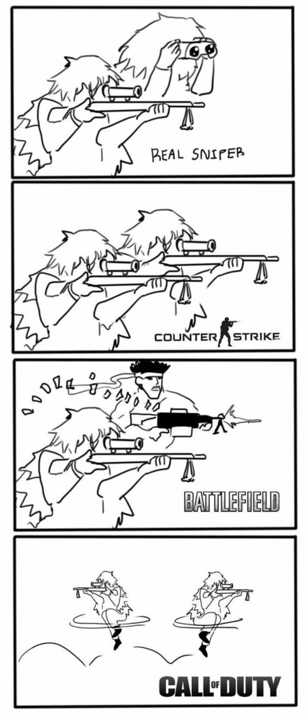 Battlefield V Battlefield Know Your Meme
