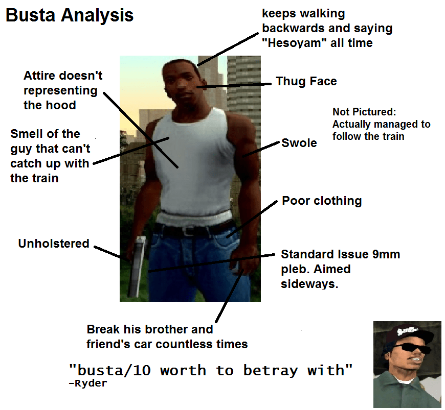 Low Ryder Grand Theft Auto Know Your Meme