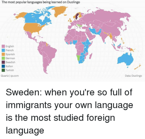 Sweden Yes Duolingo Know Your Meme