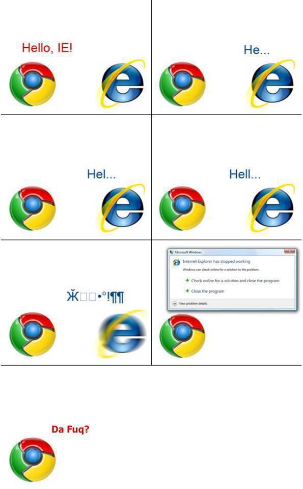 Image 253229 Internet Explorer Know Your Meme