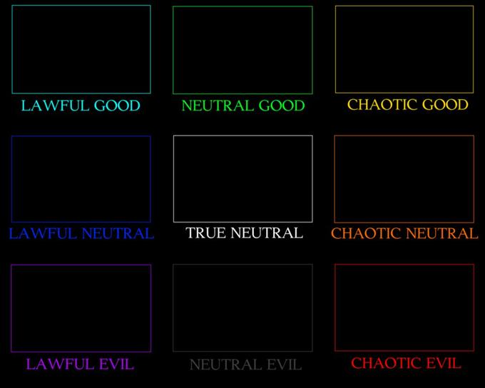Alignment Charts Know Your Meme