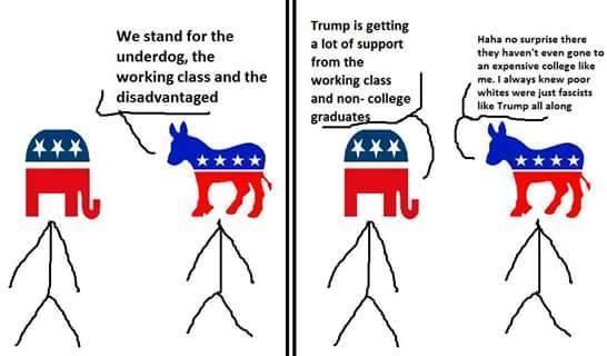 Image result for republicans vs democrats memes