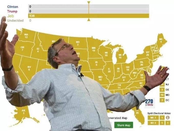 2020 Predictions Know Your Meme