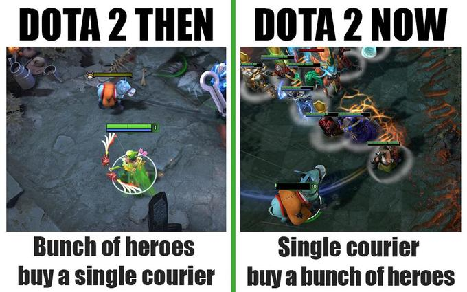 All You Need To Know About The Us 25 Million Dota 2 International