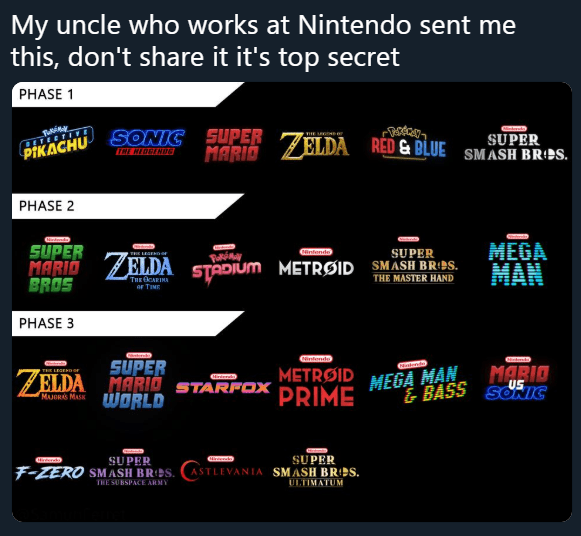 The Video Game Movie Lineup Nintendo Know Your Meme