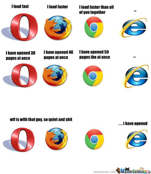 Image 344837 Internet Explorer Know Your Meme