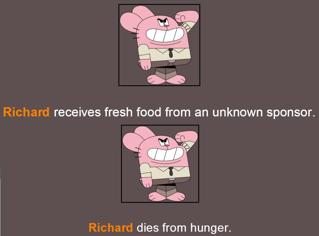 Thanksgiving Hunger Games Imgur