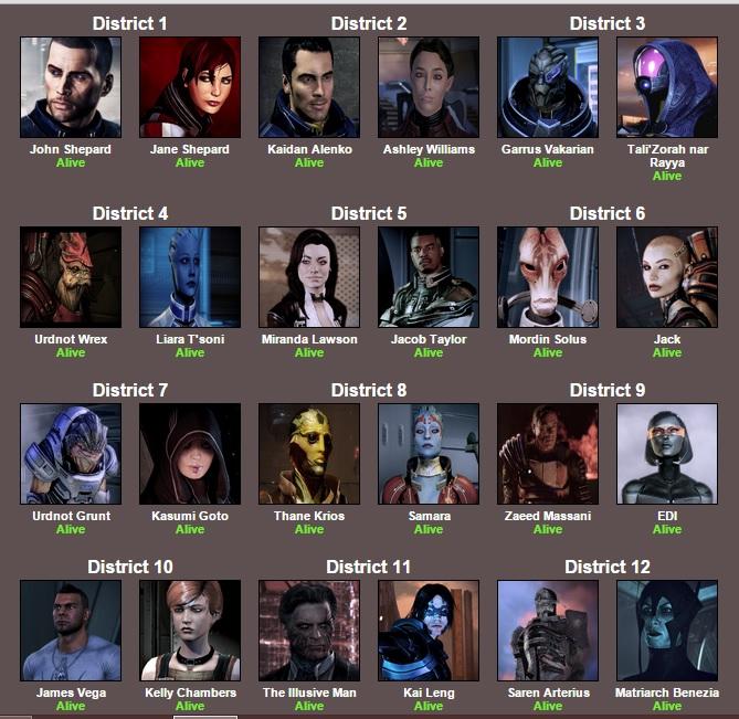 Hunger Games Election Memes
