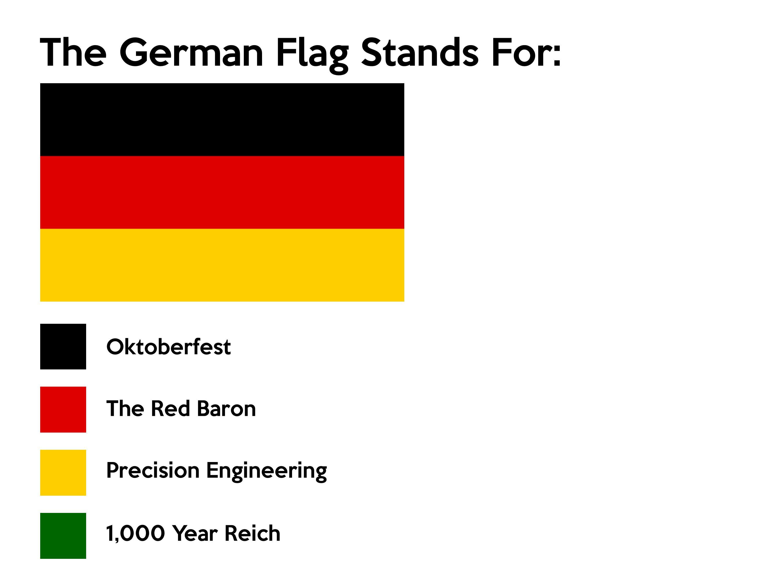 The German Flag Stands For Flag Color Representation Parodies