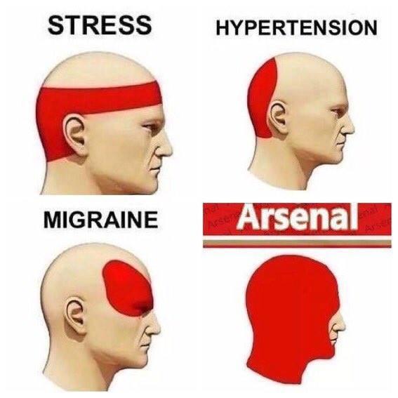 Type Of Headache Arsenal Types Of Headaches Know Your Meme