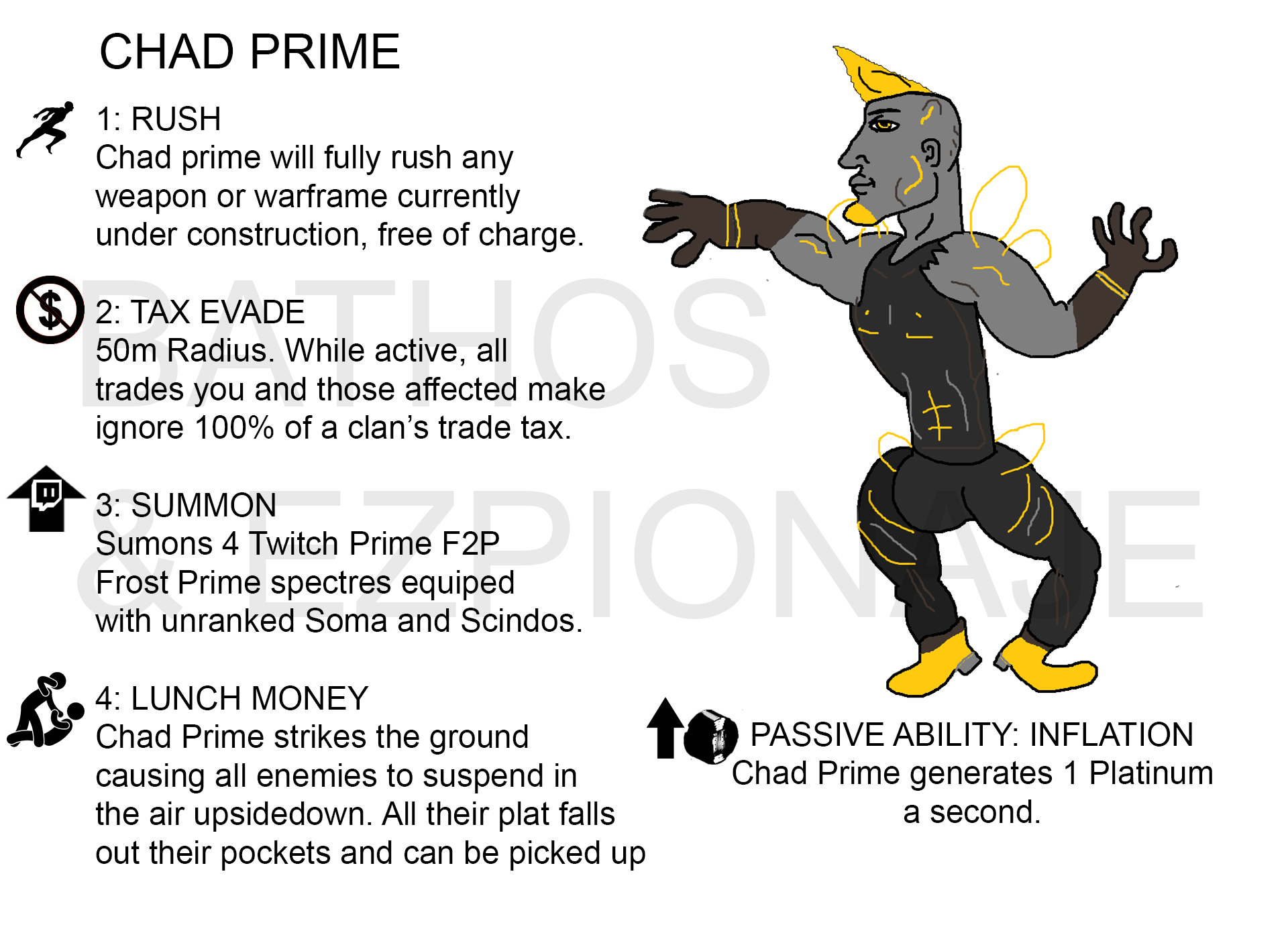 Chad Prime Warframe Know Your Meme
