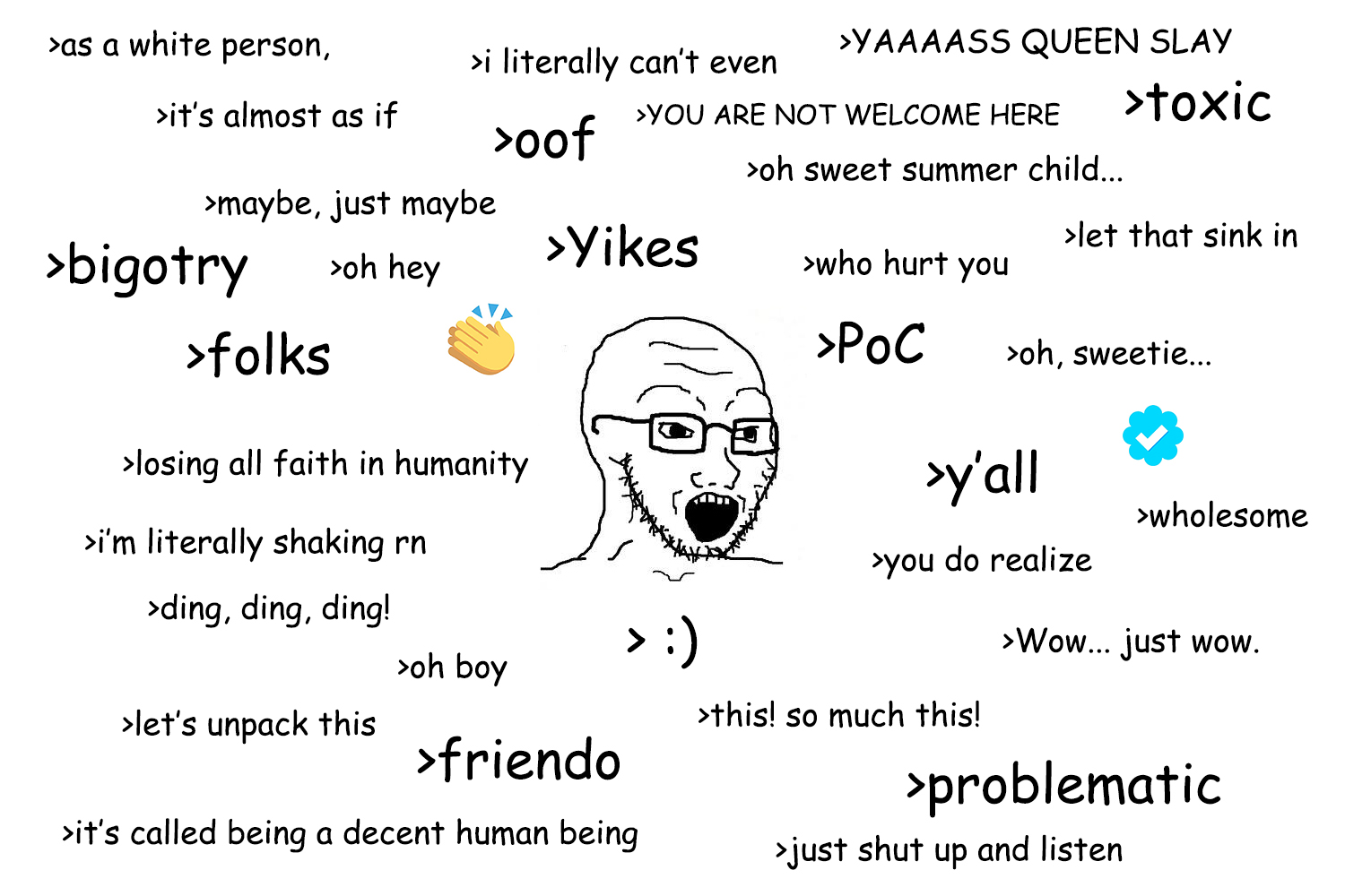 Vocabulary Of The Nu Male Soy Boy Face Know Your Meme