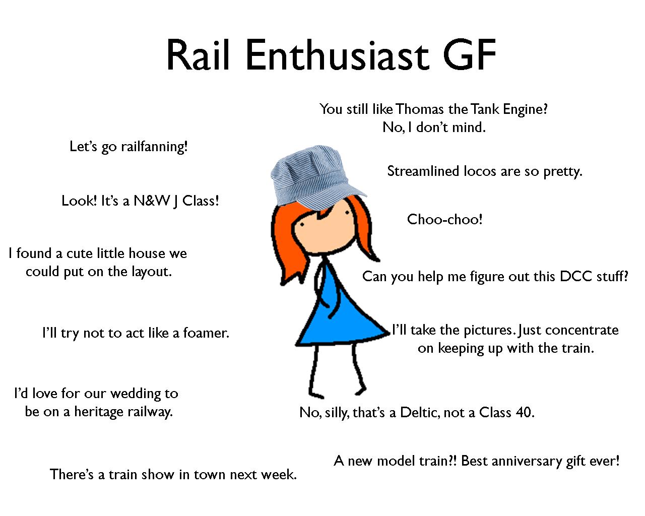 Railfan Gf Ideal Gf Know Your Meme
