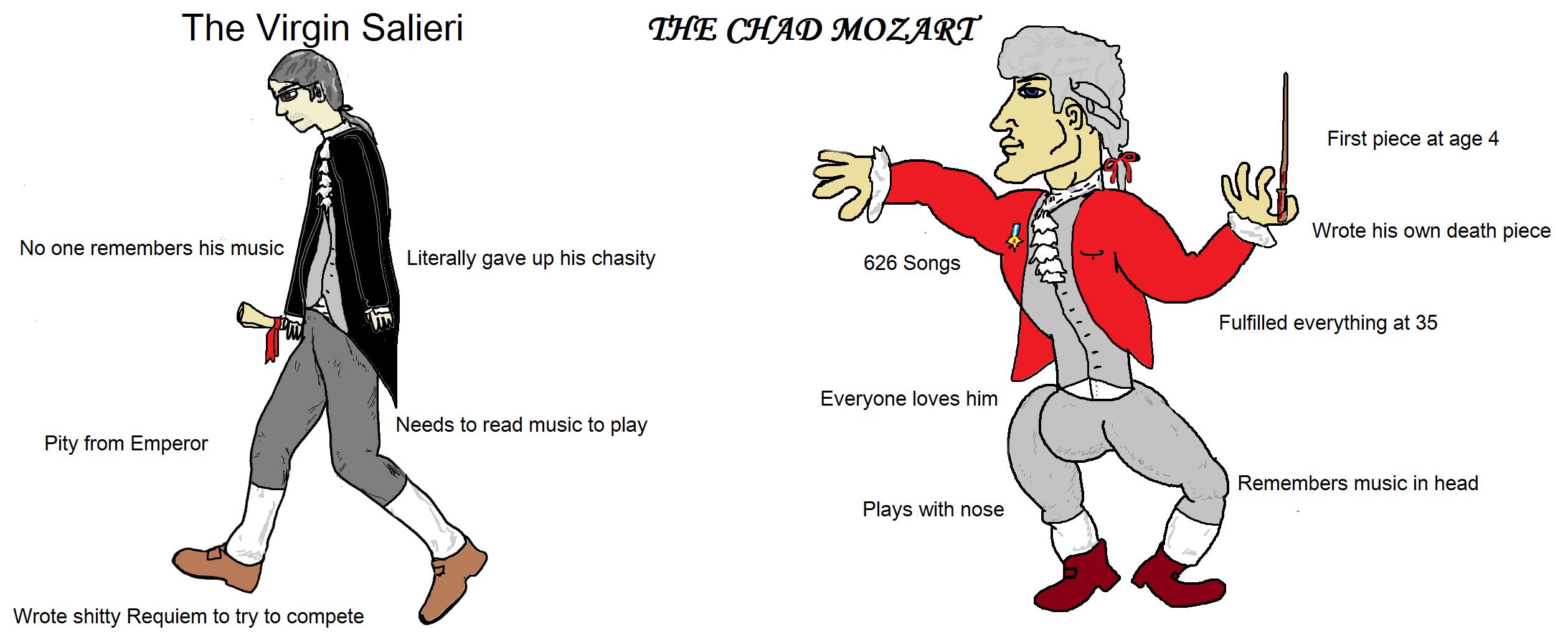 The Virgin Salieri Vs The Chad Mozart Virgin Vs Chad Know