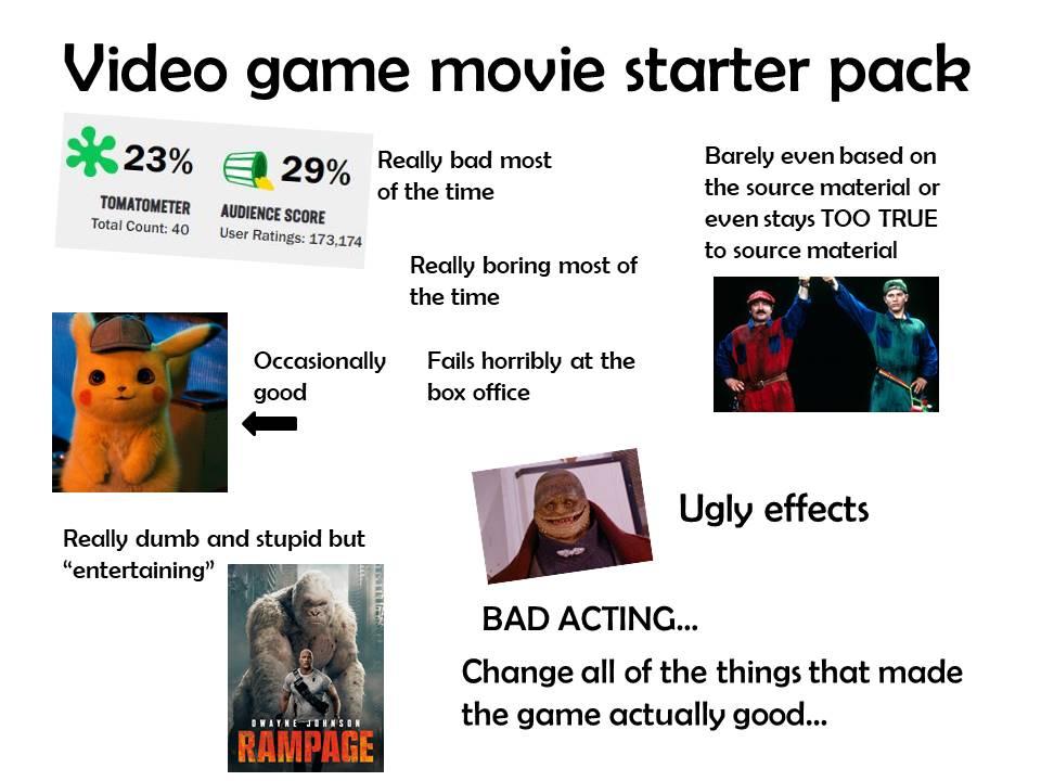 Video Game Movie Starter Pack R Starterpacks Starter Packs