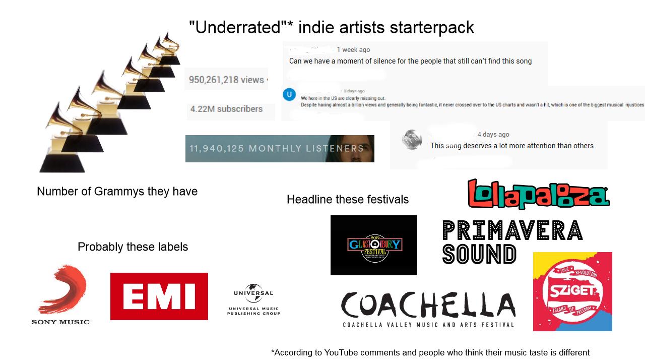 Underrated Indie Artists R Starterpacks Starter Packs Know