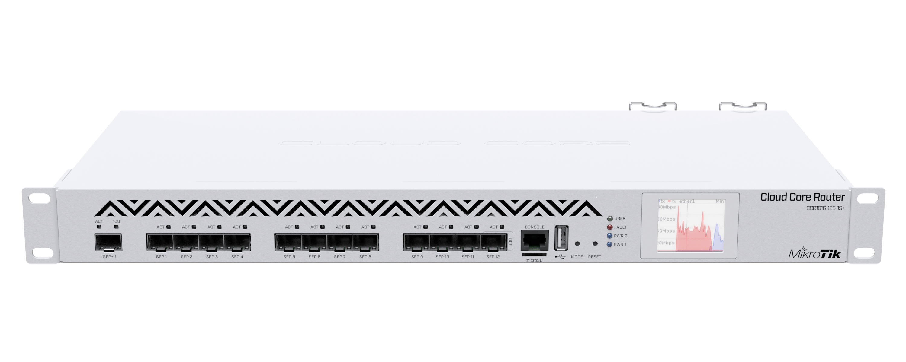 MikroTik Routers and Wireless - Products: CCR1016-12S-1S+