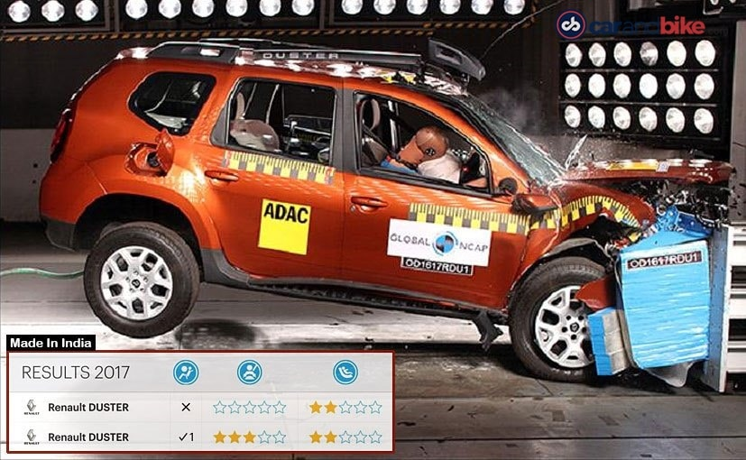 the india made renault duster