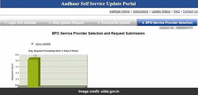 update aadhaar details uidai website