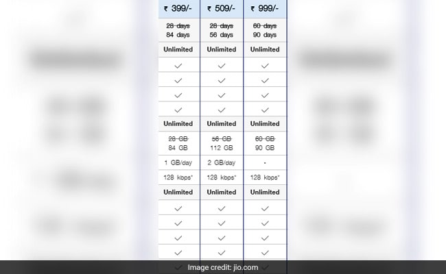 jio recharge options jio website