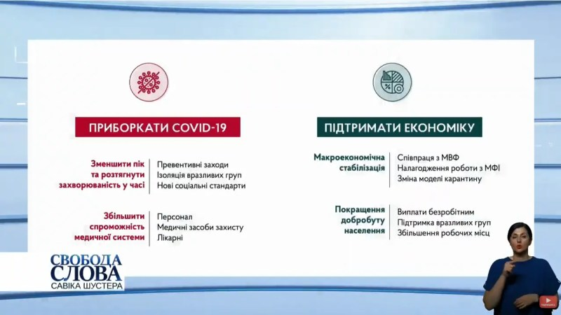 Денис Шмигаль озвучив план виходу з кризи
