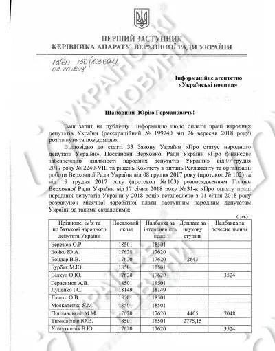 Народний артист України отримав найбільшу зарплату у Раді